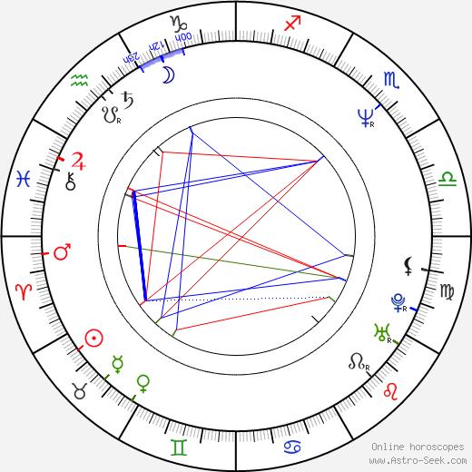 Erik Van Looy birth chart, Erik Van Looy astro natal horoscope, astrology