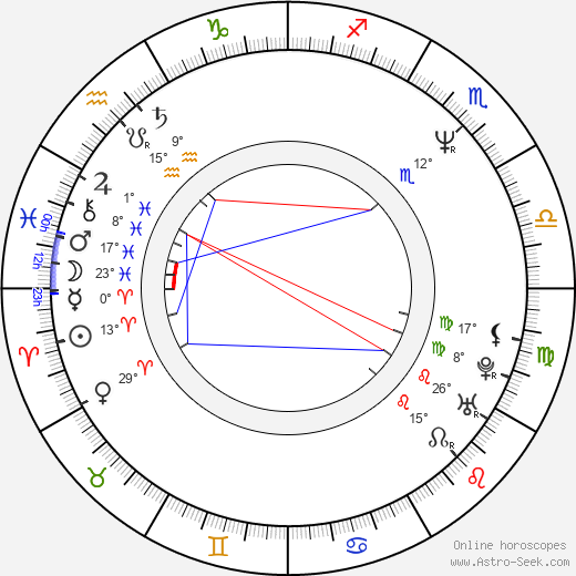 Giorgio Serafini birth chart, biography, wikipedia 2019, 2020