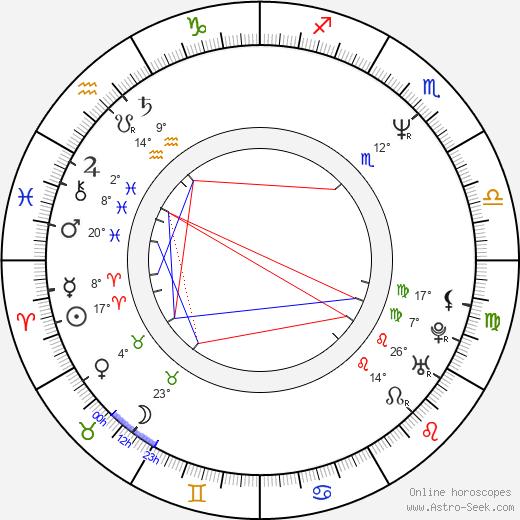 Hugh O'Connor birth chart, biography, wikipedia 2019, 2020