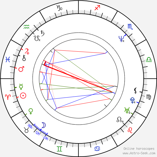 Hugh O'Connor astro natal birth chart, Hugh O'Connor horoscope, astrology