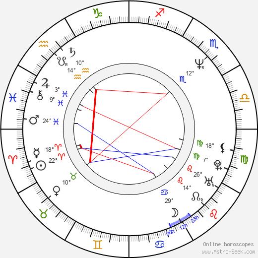 Jacques Maillot birth chart, biography, wikipedia 2019, 2020
