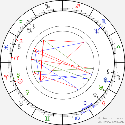 Jacques Maillot birth chart, Jacques Maillot astro natal horoscope, astrology