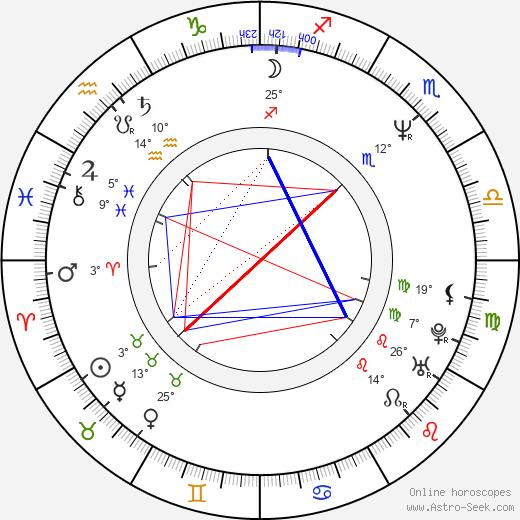 Jason Salkey birth chart, biography, wikipedia 2019, 2020