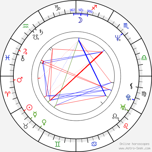 Jason Salkey birth chart, Jason Salkey astro natal horoscope, astrology