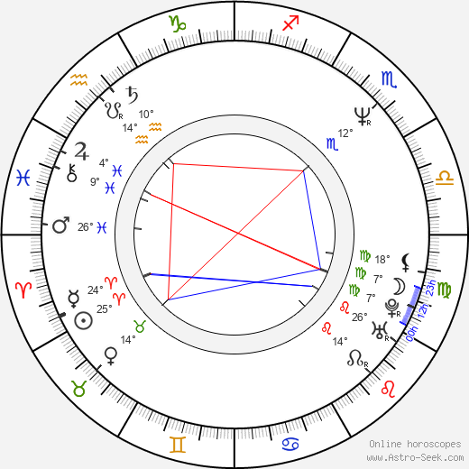 Michael McManus birth chart, biography, wikipedia 2019, 2020