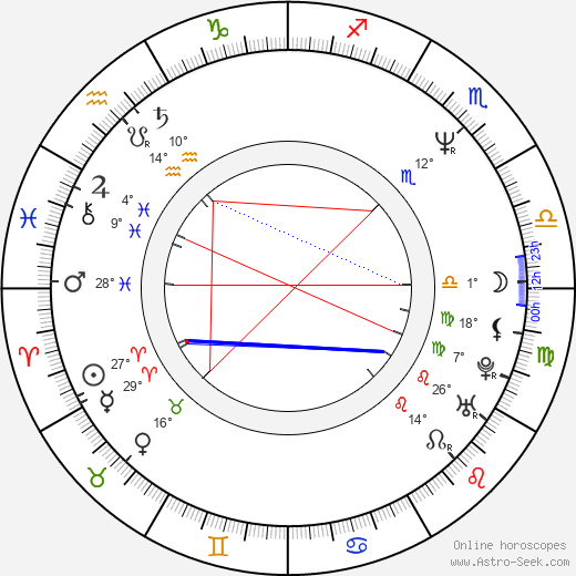 Niki Harris birth chart, biography, wikipedia 2019, 2020
