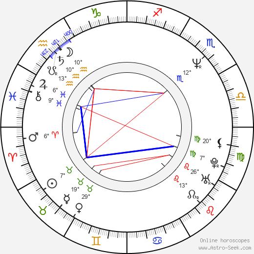 Rachel Caine birth chart, biography, wikipedia 2020, 2021