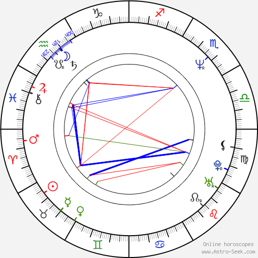 Rachel Caine birth chart, Rachel Caine astro natal horoscope, astrology