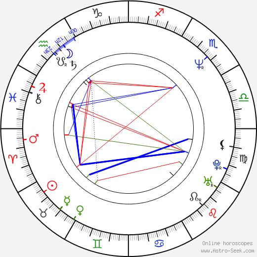 René Strickler astro natal birth chart, René Strickler horoscope, astrology