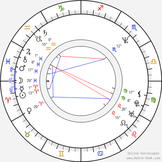 Shelley Michelle birth chart, biography, wikipedia 2019, 2020