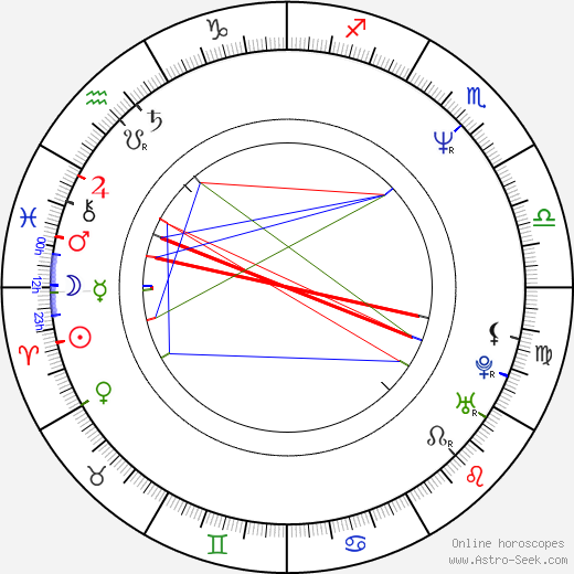 Shelley Michelle astro natal birth chart, Shelley Michelle horoscope, astrology