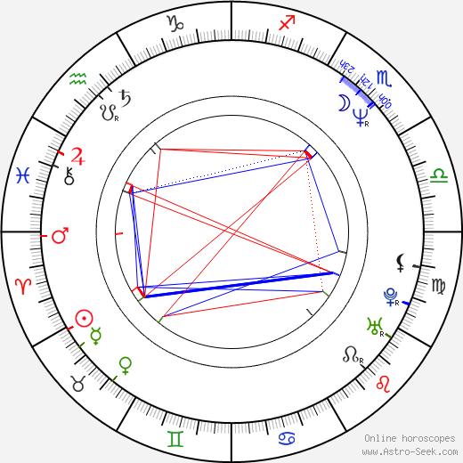 Slawomir Maciejewski tema natale, oroscopo, Slawomir Maciejewski oroscopi gratuiti, astrologia