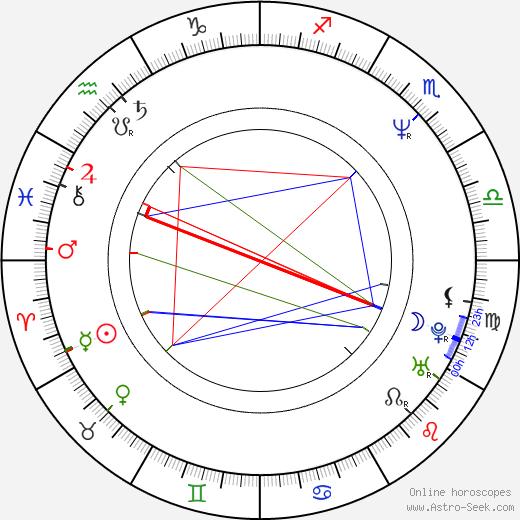 Tom Kane день рождения гороскоп, Tom Kane Натальная карта онлайн