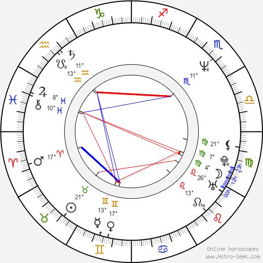 April Grace birth chart, biography, wikipedia 2019, 2020