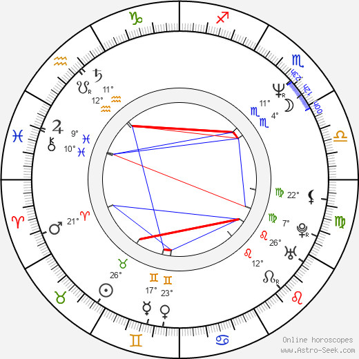 Arturo Peniche birth chart, biography, wikipedia 2019, 2020