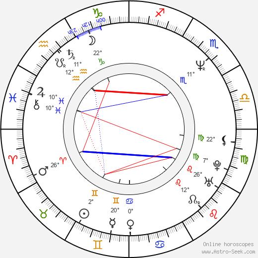 Colleen Flynn birth chart, biography, wikipedia 2019, 2020