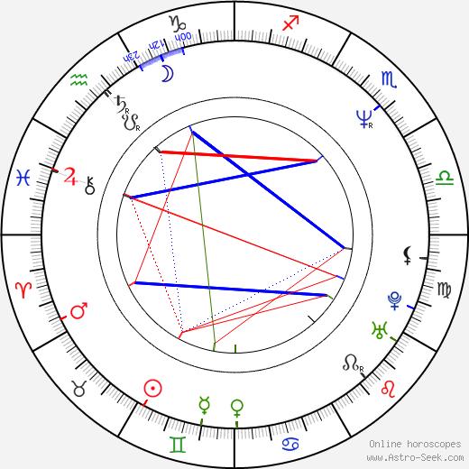 Colleen Flynn astro natal birth chart, Colleen Flynn horoscope, astrology