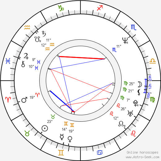 Danny Huston birth chart, biography, wikipedia 2019, 2020