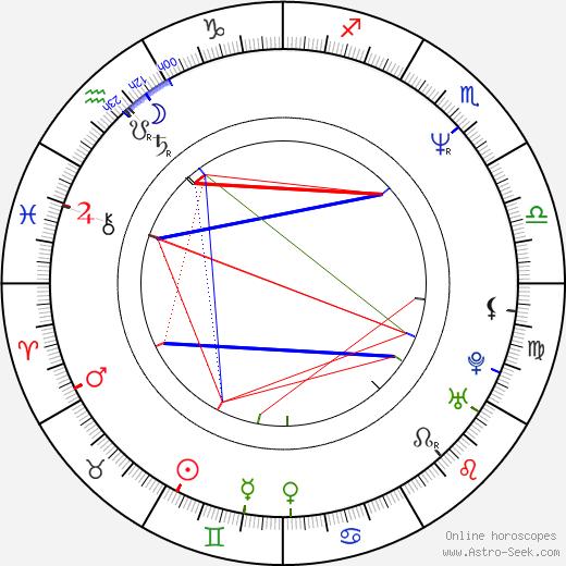 Dave Moody день рождения гороскоп, Dave Moody Натальная карта онлайн