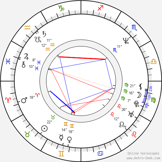 Eduardo Palomo birth chart, biography, wikipedia 2019, 2020