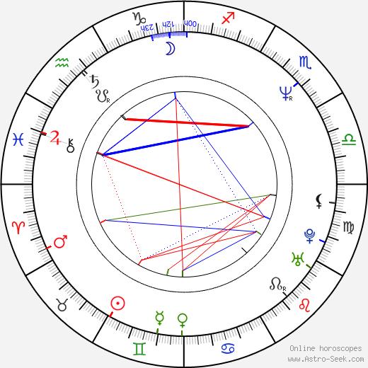 Fiona Gélin birth chart, Fiona Gélin astro natal horoscope, astrology