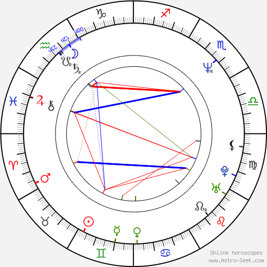 Gene Anthony Ray день рождения гороскоп, Gene Anthony Ray Натальная карта онлайн