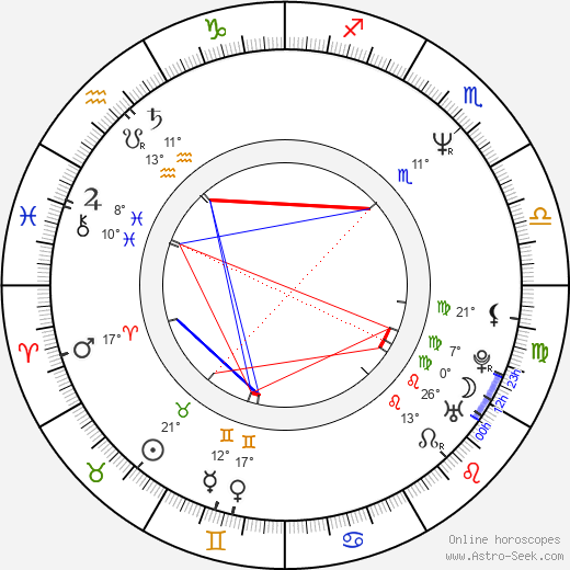 Heikki Paavilainen birth chart, biography, wikipedia 2018, 2019
