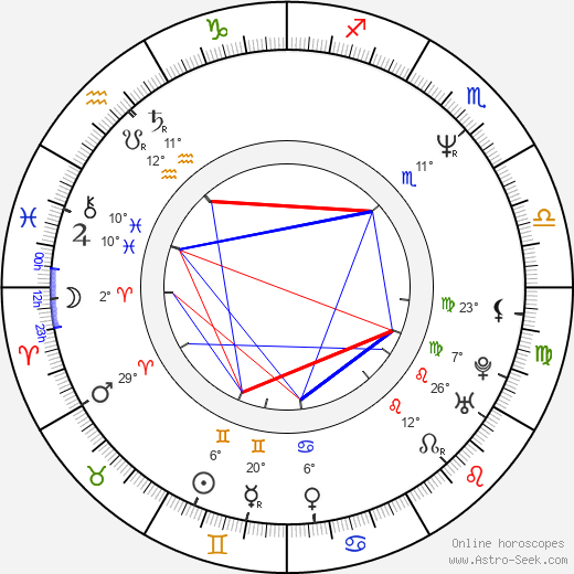James Michael Tyler birth chart, biography, wikipedia 2019, 2020