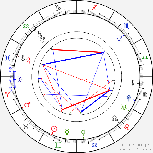 James Michael Tyler astro natal birth chart, James Michael Tyler horoscope, astrology