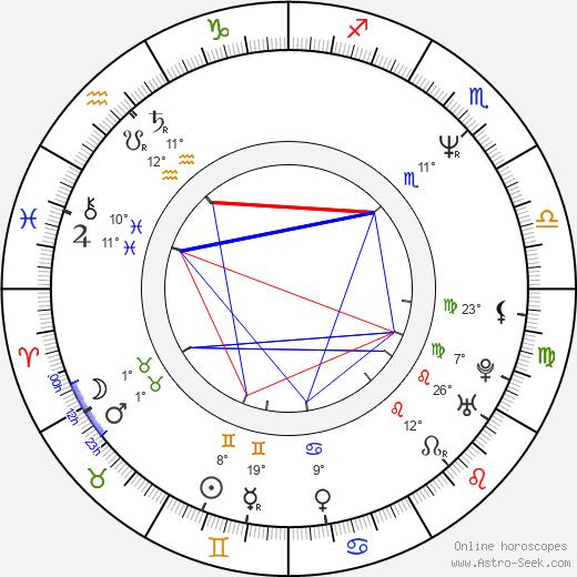 Kevin Eastman birth chart, biography, wikipedia 2019, 2020