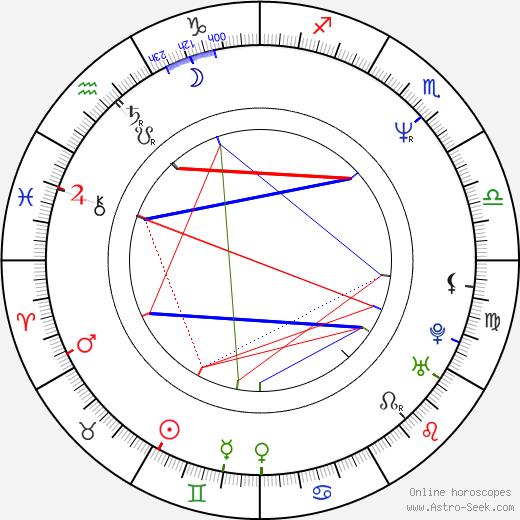 Marnie Blok tema natale, oroscopo, Marnie Blok oroscopi gratuiti, astrologia