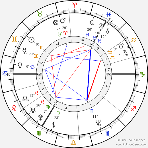 Michelle Collins tema natale, biography, Biografia da Wikipedia 2019, 2020