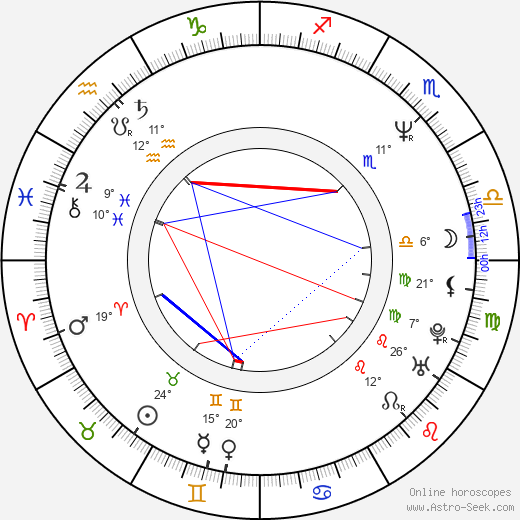 Rod Lurie birth chart, biography, wikipedia 2019, 2020