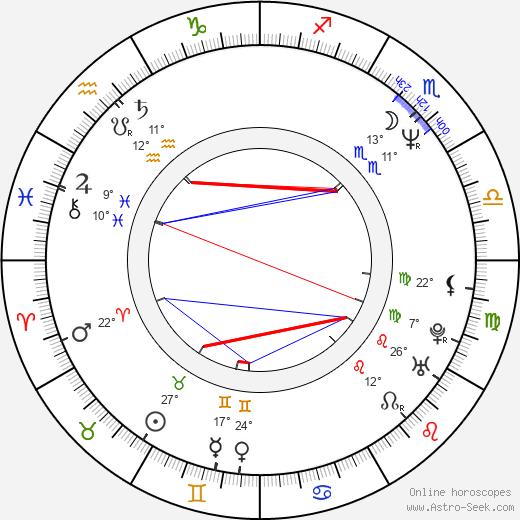 Sandra birth chart, biography, wikipedia 2019, 2020