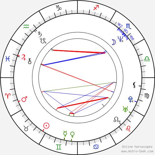Sandra astro natal birth chart, Sandra horoscope, astrology