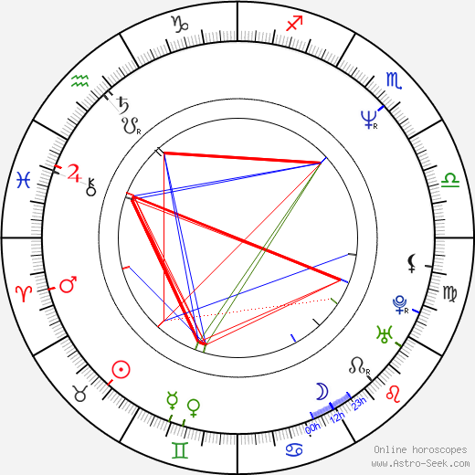 Sean McNamara birth chart, Sean McNamara astro natal horoscope, astrology