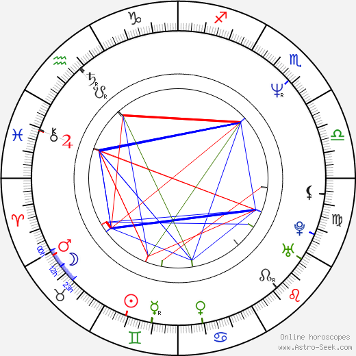 Tommy Redmond Hicks birth chart, Tommy Redmond Hicks astro natal horoscope, astrology