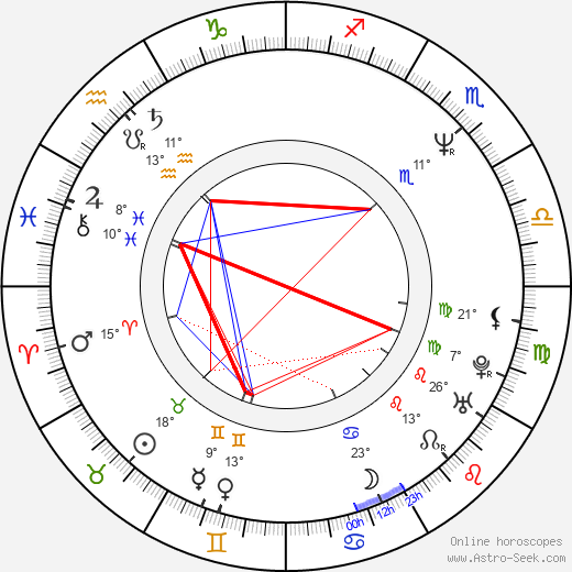 Valeriy Todorovskiy birth chart, biography, wikipedia 2019, 2020