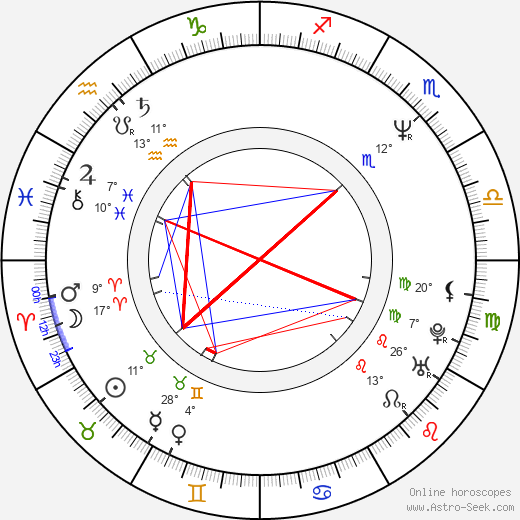 Vladimír Javorský birth chart, biography, wikipedia 2019, 2020