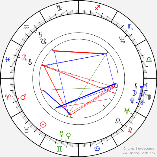Wayne Rose день рождения гороскоп, Wayne Rose Натальная карта онлайн