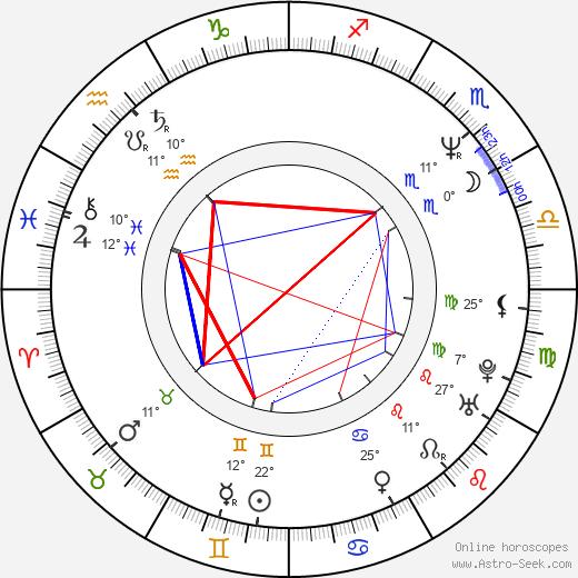 Alonzo Bodden birth chart, biography, wikipedia 2020, 2021
