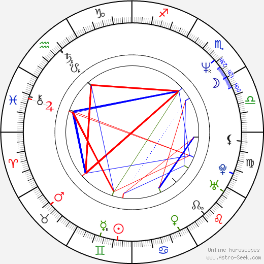 Alonzo Bodden birth chart, Alonzo Bodden astro natal horoscope, astrology