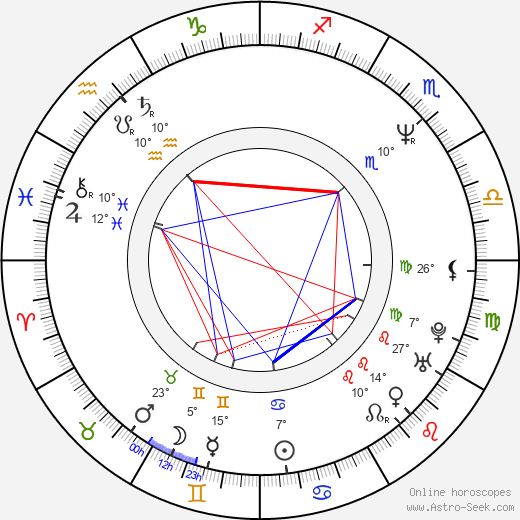 Amanda Donohoe birth chart, biography, wikipedia 2018, 2019