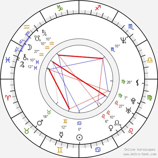 Andreas Frege birth chart, biography, wikipedia 2020, 2021