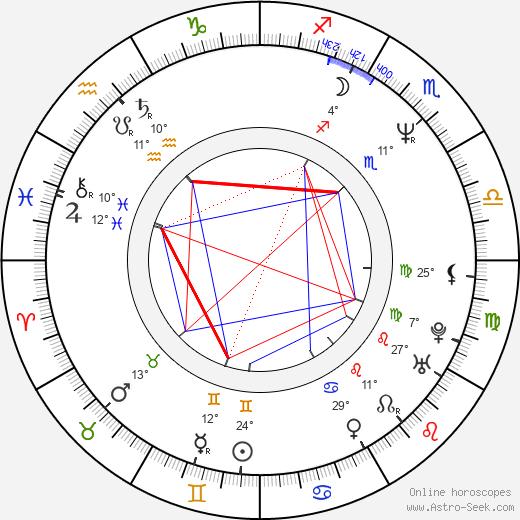 Arnold Vosloo birth chart, biography, wikipedia 2020, 2021