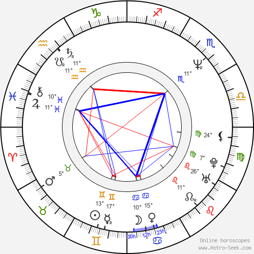 Bahni Turpin birth chart, biography, wikipedia 2018, 2019