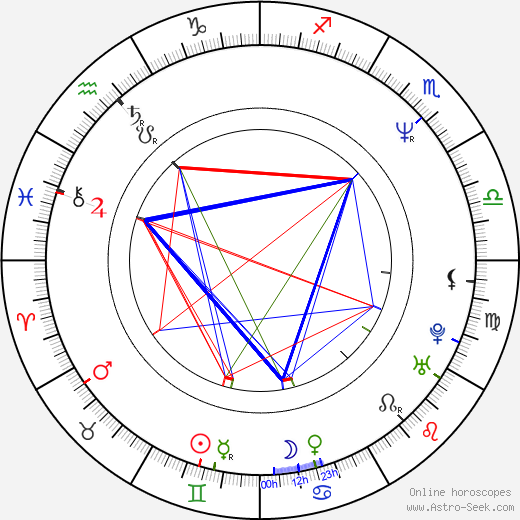 Bahni Turpin birth chart, Bahni Turpin astro natal horoscope, astrology