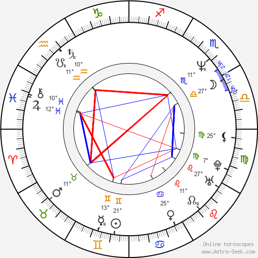 Cezary Pazura birth chart, biography, wikipedia 2019, 2020