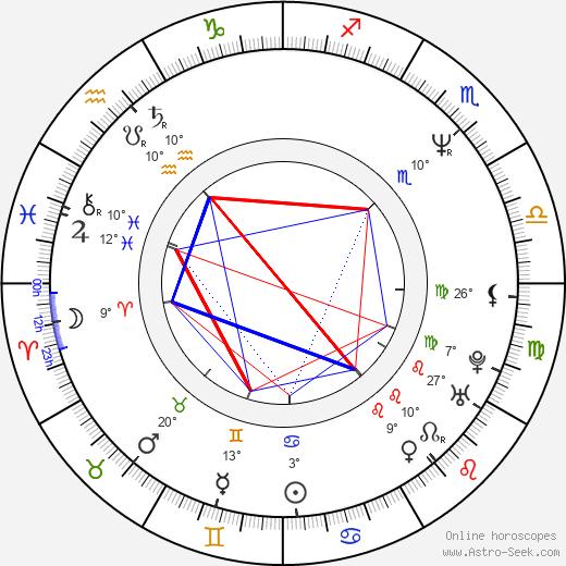 Charlotte Kady birth chart, biography, wikipedia 2019, 2020