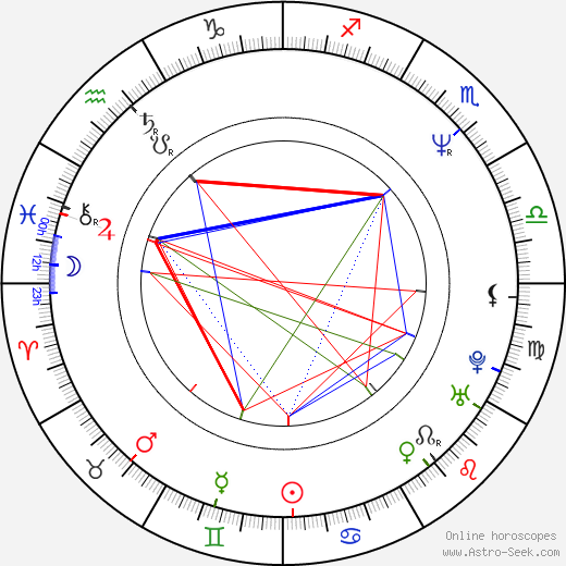 Christine Neubauer astro natal birth chart, Christine Neubauer horoscope, astrology